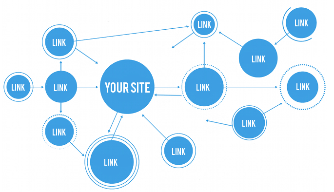 6 Ways To Build Links And Visibility For Your Healthcare Practice