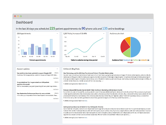 reporting-dashboard-med