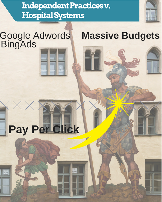 Why Should Your Medical Practice Use Pay Per Click Ads?