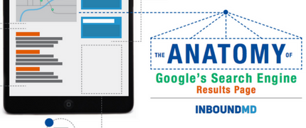 imd dwnld anatomy google search engine results page 430 x 180