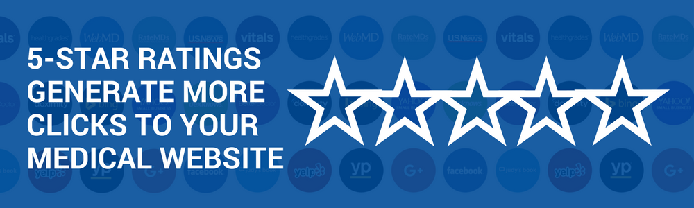 5-Star Ratings Generate More Clicks To Your Medical Website